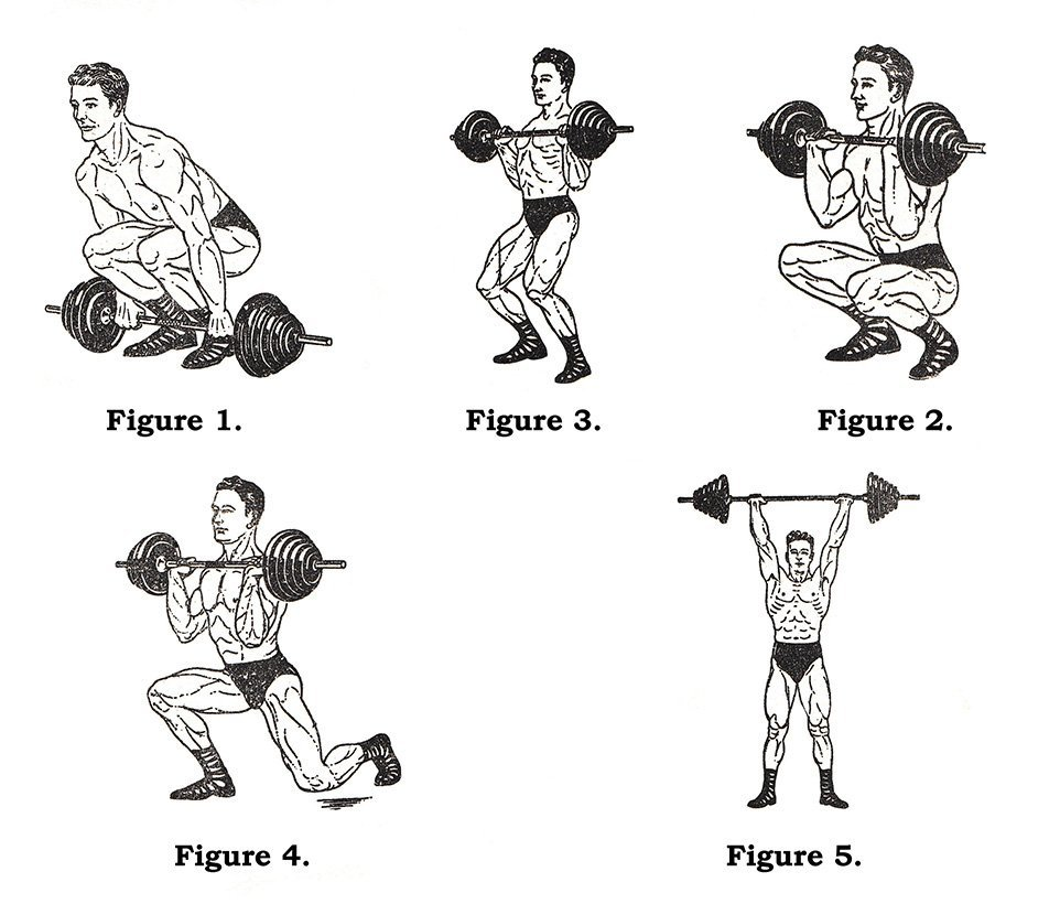 Science of Weight Lifting